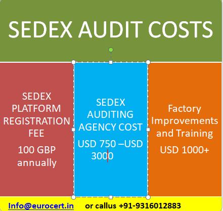 sedex certifications